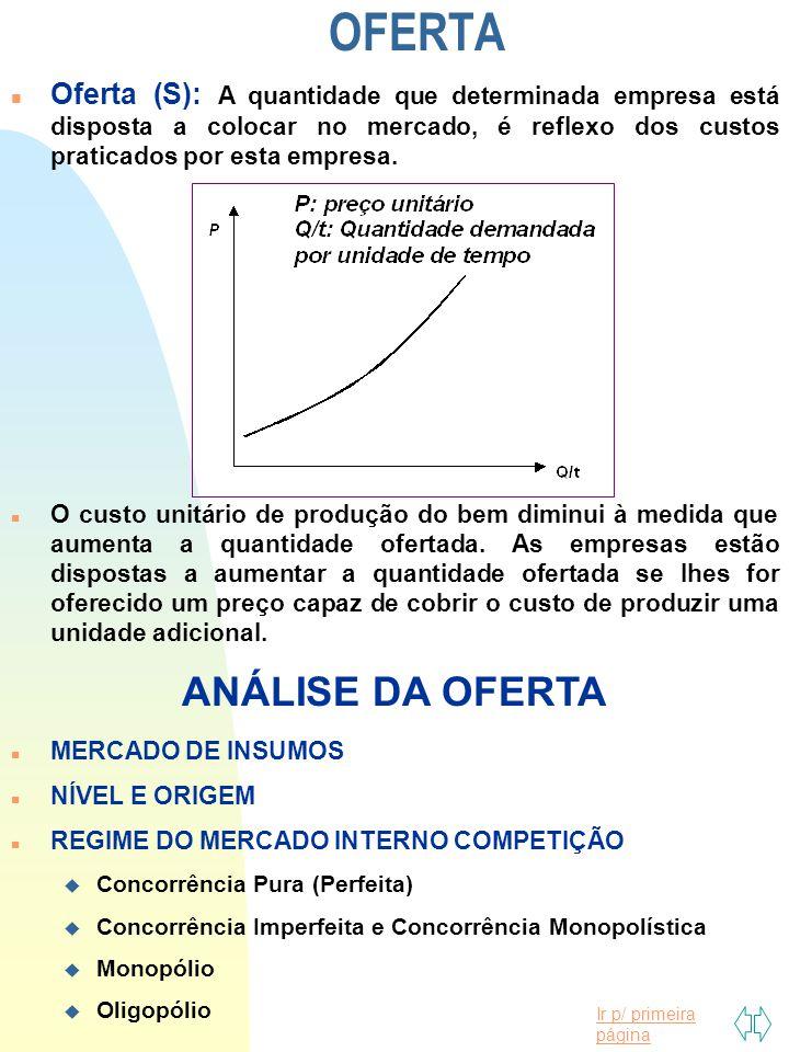 Ir p/ primeira página n Oferta (S): A quantidade que determinada empresa está disposta a colocar no mercado, é reflexo dos custos praticados por esta