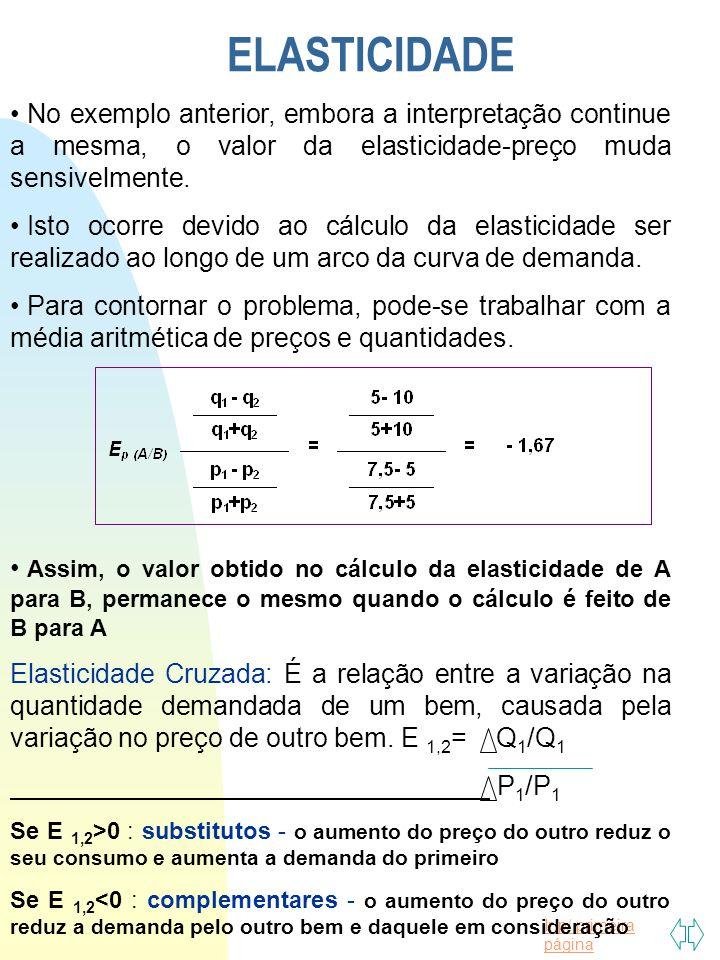 Ir p/ primeira página ELASTICIDADE No exemplo anterior, embora a interpretação continue a mesma, o valor da elasticidade-preço muda sensivelmente. Ist