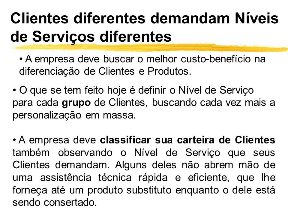 Clientes diferentes demandam Níveis de Serviços diferentes A empresa deve buscar o melhor custo-benefício na diferenciação de Clientes e Produtos. O q