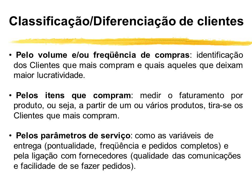 Classificação/Diferenciação de clientes Pelo volume e/ou freqüência de compras: identificação dos Clientes que mais compram e quais aqueles que deixam