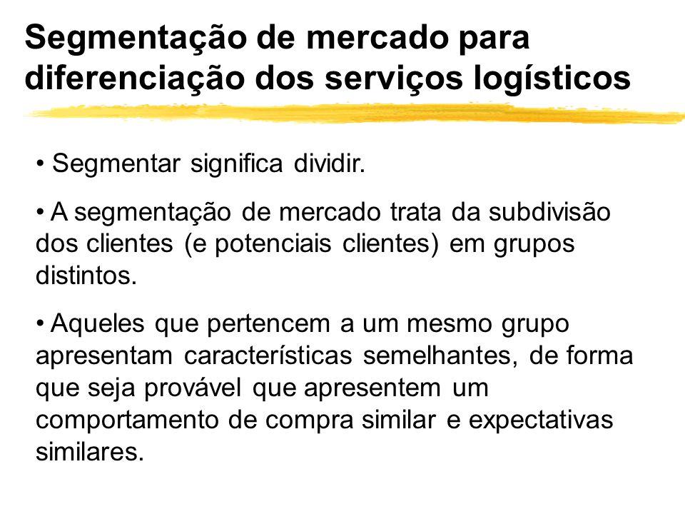 Segmentação de mercado para diferenciação dos serviços logísticos Segmentar significa dividir. A segmentação de mercado trata da subdivisão dos client