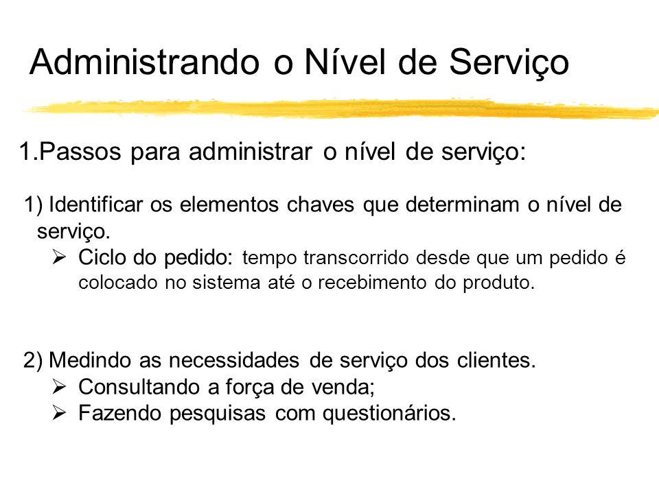 Administrando o Nível de Serviço 1.Passos para administrar o nível de serviço: 1) Identificar os elementos chaves que determinam o nível de serviço. C