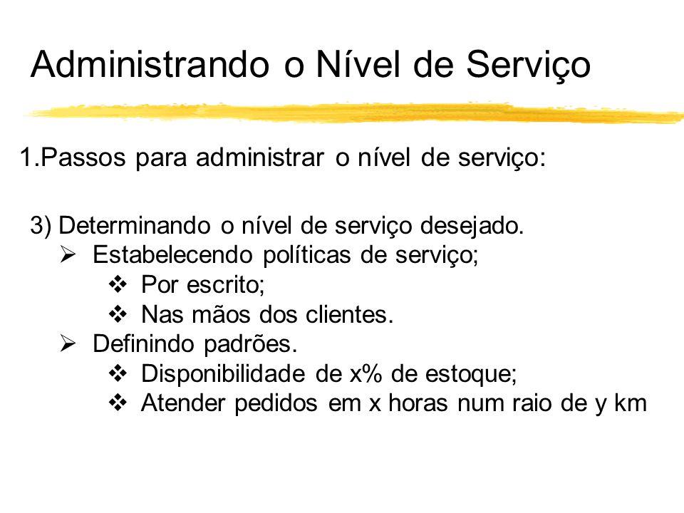 Administrando o Nível de Serviço 1.Passos para administrar o nível de serviço: 3) Determinando o nível de serviço desejado. Estabelecendo políticas de