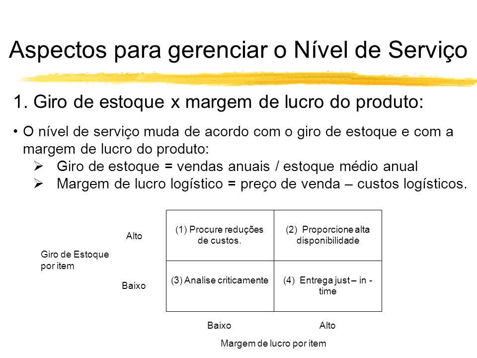 Aspectos para gerenciar o Nível de Serviço 1. Giro de estoque x margem de lucro do produto: O nível de serviço muda de acordo com o giro de estoque e