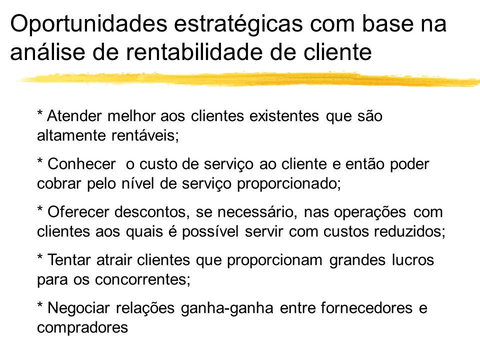 * Atender melhor aos clientes existentes que são altamente rentáveis; * Conhecer o custo de serviço ao cliente e então poder cobrar pelo nível de serv