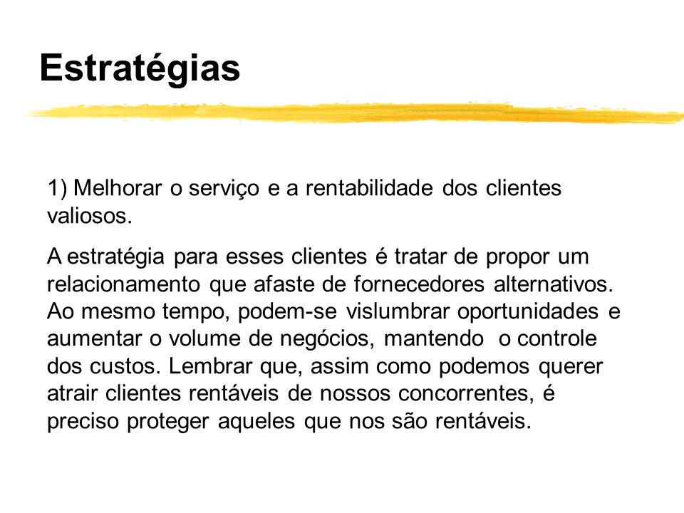 1) Melhorar o serviço e a rentabilidade dos clientes valiosos. A estratégia para esses clientes é tratar de propor um relacionamento que afaste de for
