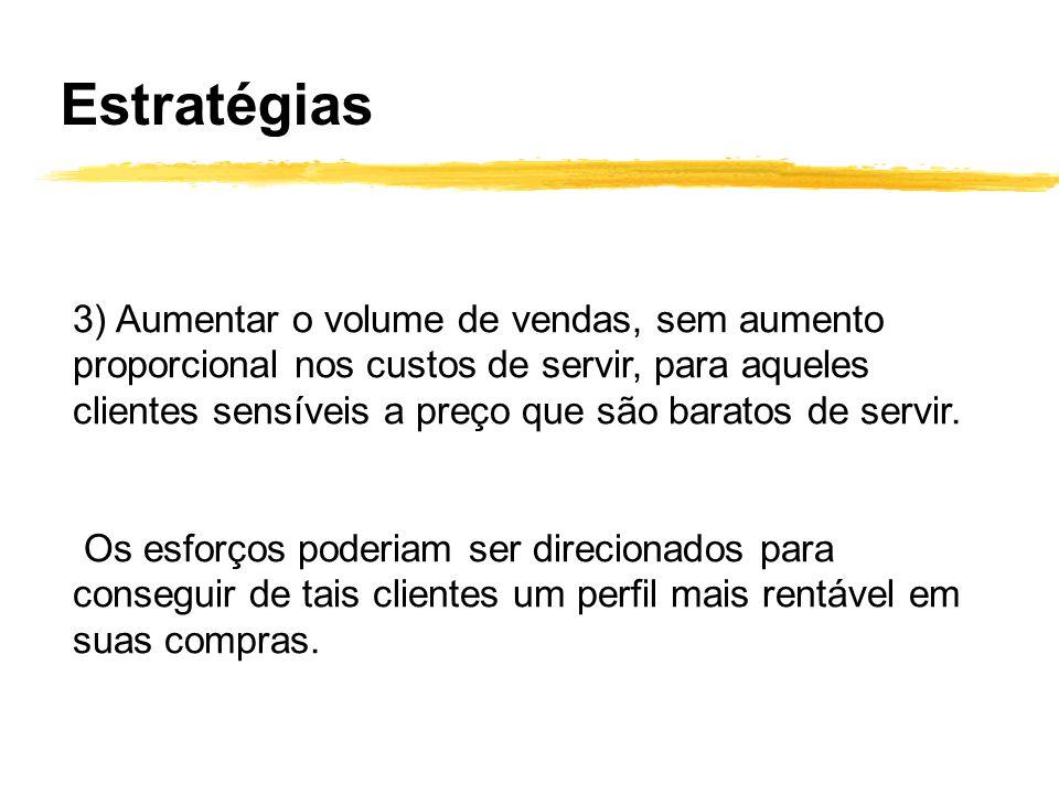 3) Aumentar o volume de vendas, sem aumento proporcional nos custos de servir, para aqueles clientes sensíveis a preço que são baratos de servir. Os e