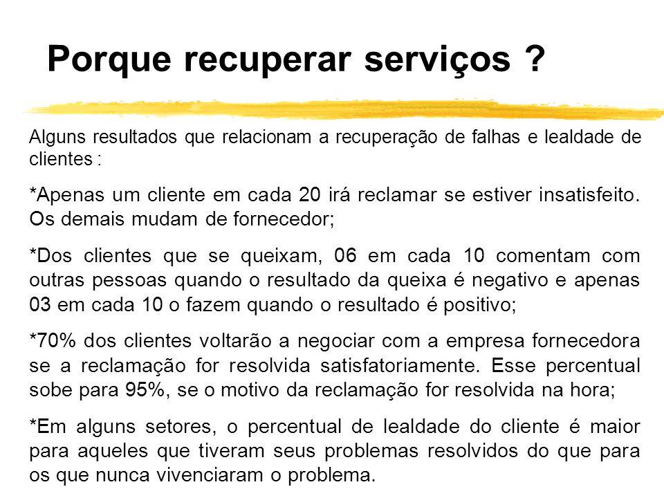 Alguns resultados que relacionam a recuperação de falhas e lealdade de clientes : *Apenas um cliente em cada 20 irá reclamar se estiver insatisfeito.