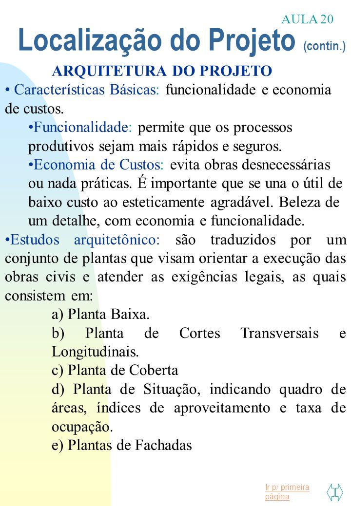 Ir p/ primeira página Localização do Projeto (contin.) AULA 20 ARQUITETURA DO PROJETO Características Básicas: funcionalidade e economia de custos. Fu
