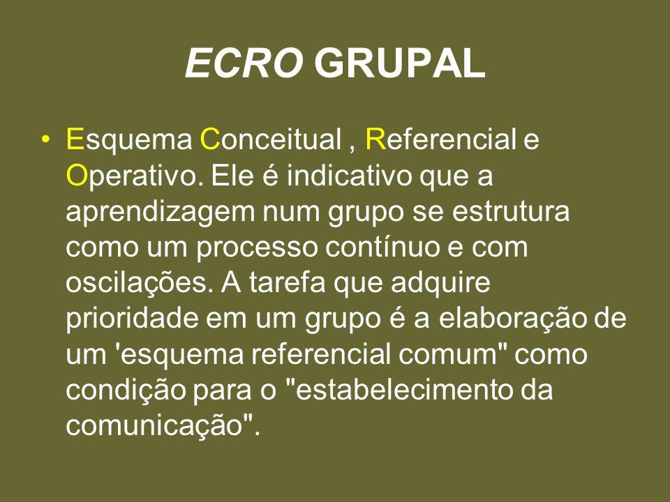 ECRO GRUPAL Esquema Conceitual, Referencial e Operativo. Ele é indicativo que a aprendizagem num grupo se estrutura como um processo contínuo e com os