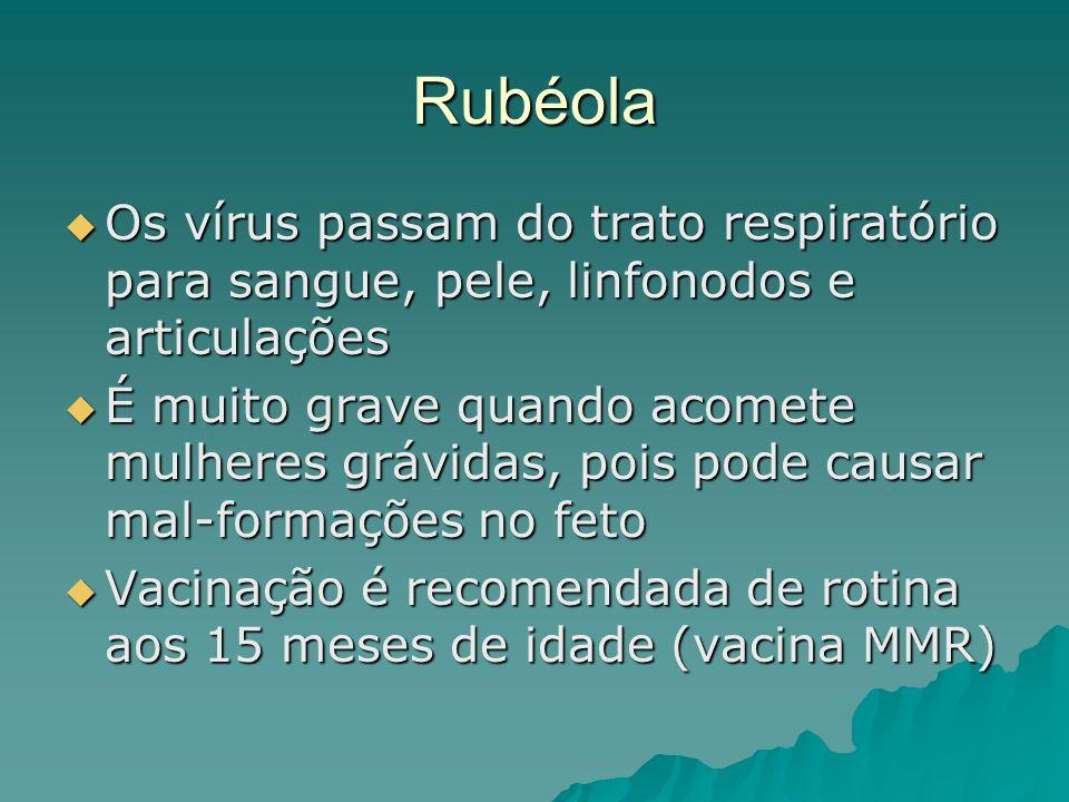 Rubéola Os vírus passam do trato respiratório para sangue, pele, linfonodos e articulações Os vírus passam do trato respiratório para sangue, pele, li