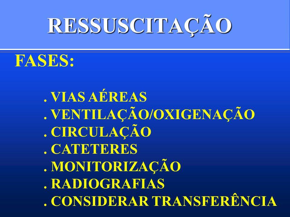 RESSUSCITAÇÃO FASES:. VIAS AÉREAS. VENTILAÇÃO/OXIGENAÇÃO. CIRCULAÇÃO. CATETERES. MONITORIZAÇÃO. RADIOGRAFIAS. CONSIDERAR TRANSFERÊNCIA