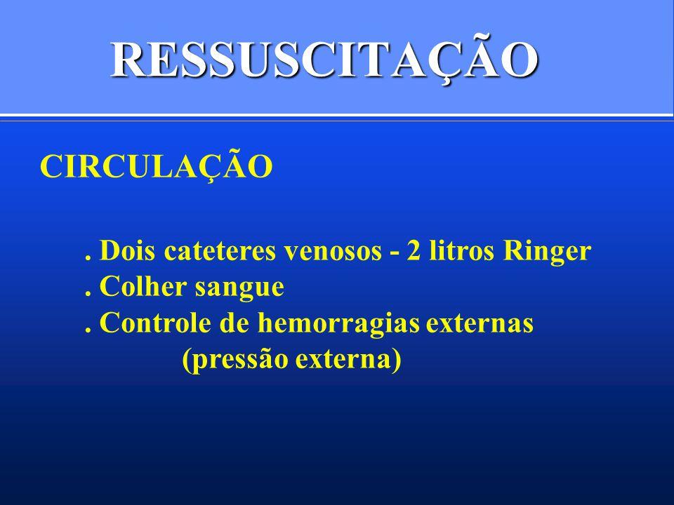 RESSUSCITAÇÃO CIRCULAÇÃO. Dois cateteres venosos - 2 litros Ringer. Colher sangue. Controle de hemorragias externas (pressão externa)