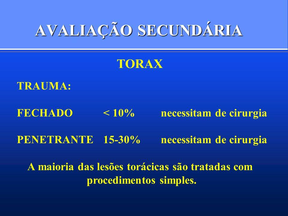 AVALIAÇÃO SECUNDÁRIA TORAX TRAUMA: FECHADO< 10% necessitam de cirurgia PENETRANTE15-30%necessitam de cirurgia A maioria das lesões torácicas são tratadas com procedimentos simples.