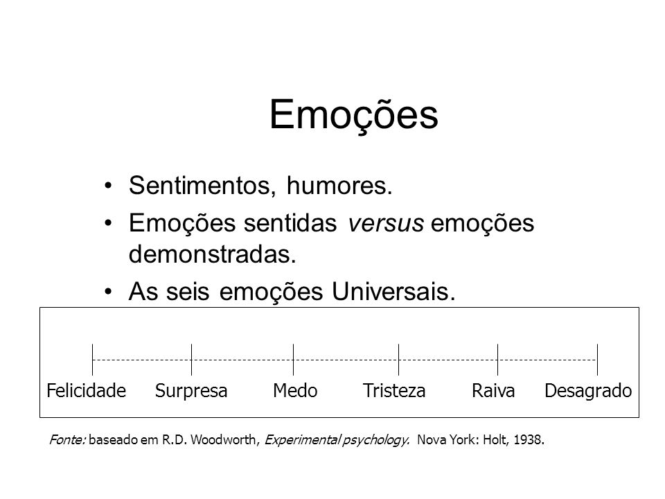 Emoções Sentimentos, humores. Emoções sentidas versus emoções demonstradas. As seis emoções Universais. Felicidade Surpresa Medo Tristeza Raiva Desagr
