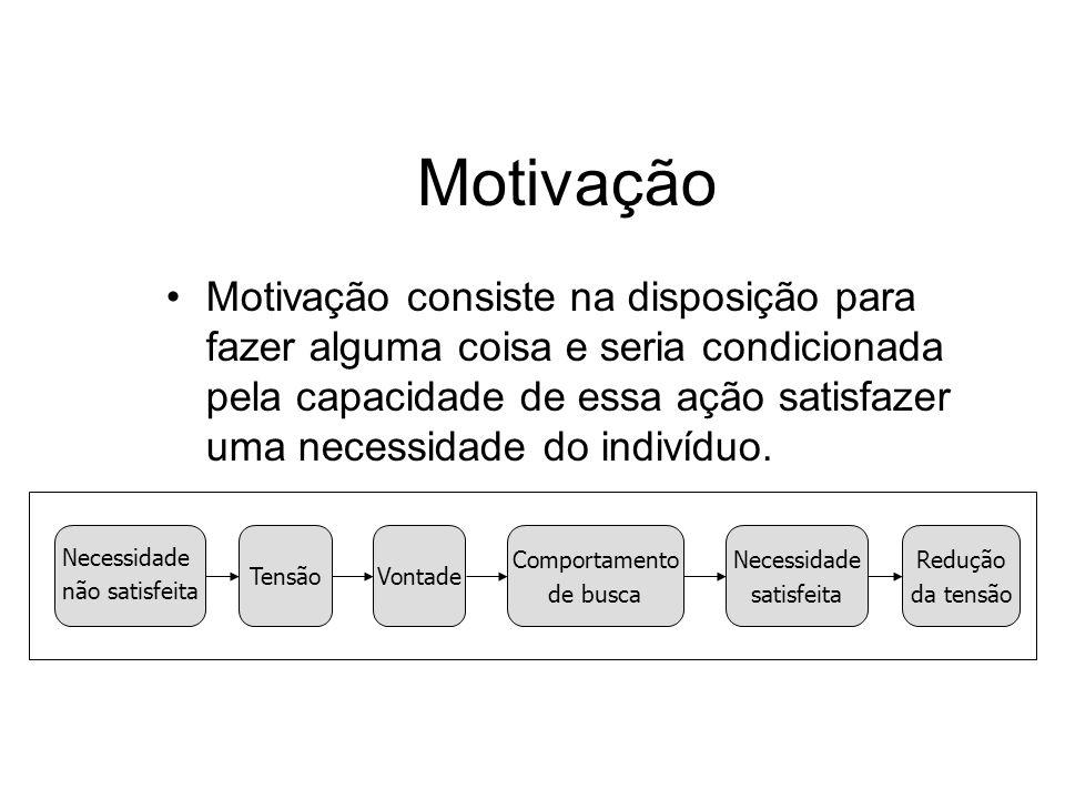 Motivação Motivação consiste na disposição para fazer alguma coisa e seria condicionada pela capacidade de essa ação satisfazer uma necessidade do ind