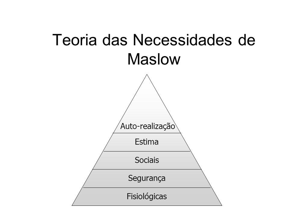 Teoria das Necessidades de Maslow Fisiológicas Segurança Sociais Estima Auto-realização