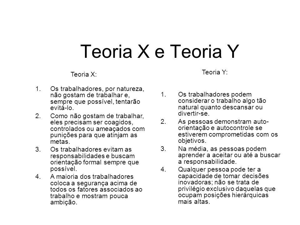 Teoria X e Teoria Y Teoria Y: 1.Os trabalhadores podem considerar o trabalho algo tão natural quanto descansar ou divertir-se. 2.As pessoas demonstram