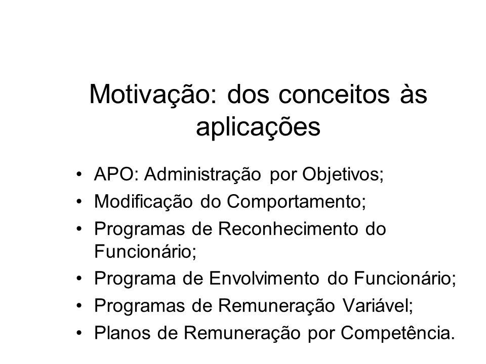 Motivação: dos conceitos às aplicações APO: Administração por Objetivos; Modificação do Comportamento; Programas de Reconhecimento do Funcionário; Pro