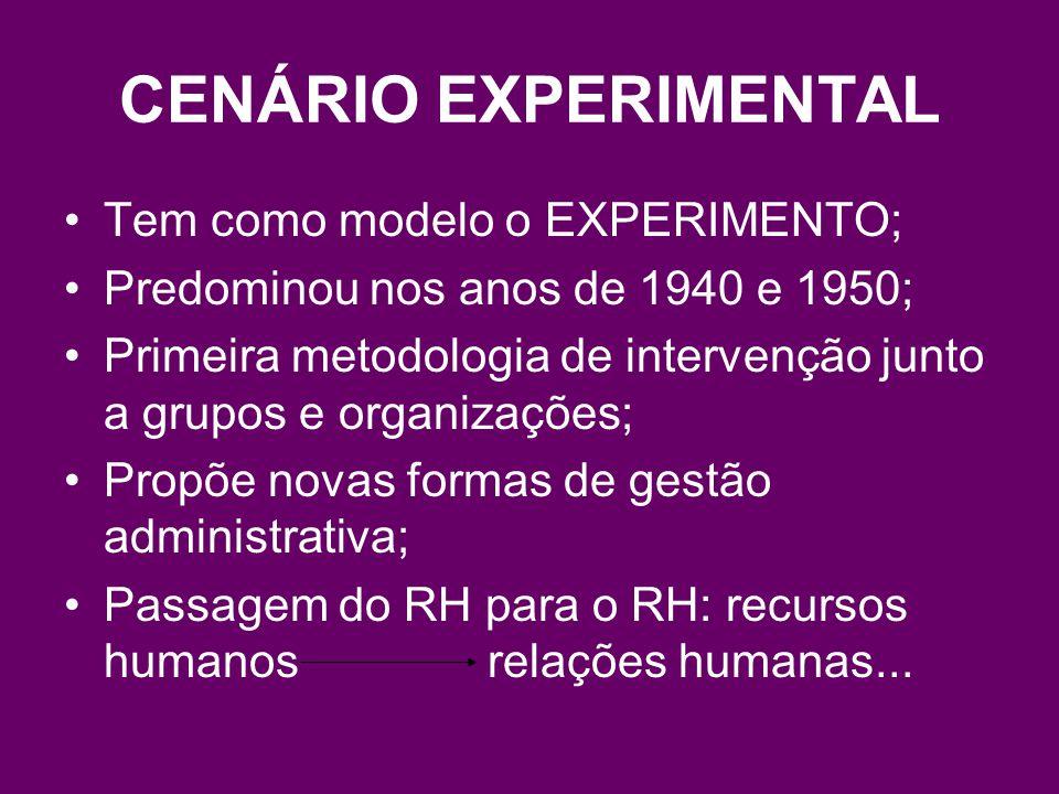 CENÁRIO EXPERIMENTAL Tem como modelo o EXPERIMENTO; Predominou nos anos de 1940 e 1950; Primeira metodologia de intervenção junto a grupos e organizações; Propõe novas formas de gestão administrativa; Passagem do RH para o RH: recursos humanos relações humanas...