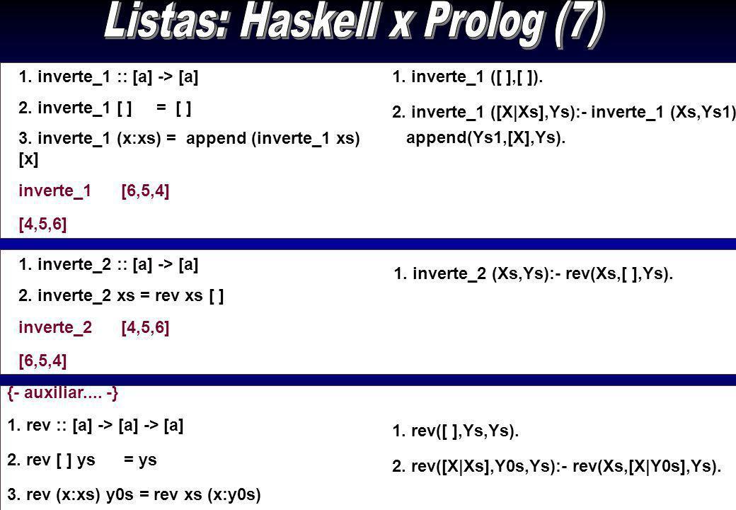 1. pertence( X, [X|_] ). 2. pertence( X, [_|Ys] ) :- member( X,Ys ) 1. append([ ],Ys,Ys). 2. append([X|Xs],Ys,[X|Zs]):-append(Xs,Ys,Zs). 1. append ::