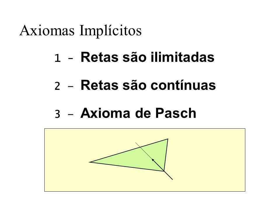 Axiomas Implícitos 1 - Retas são ilimitadas 2 – Retas são contínuas 3 – Axioma de Pasch