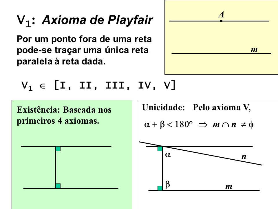 V 1 : Axioma de Playfair Por um ponto fora de uma reta pode-se traçar uma única reta paralela à reta dada. m A V 1 [I, II, III, IV, V] Existência: Bas