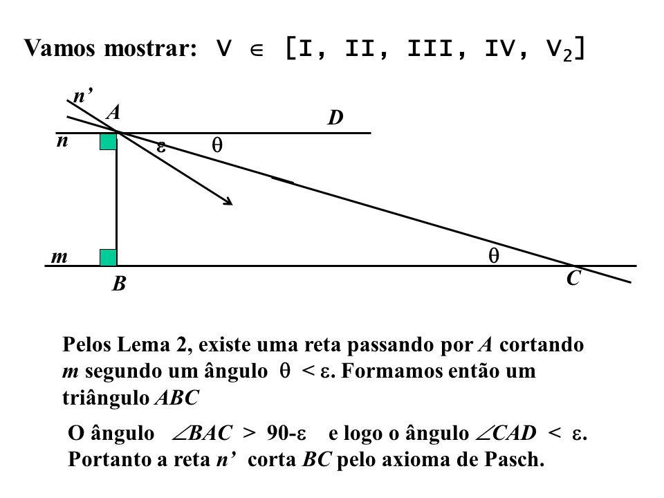 Vamos mostrar: V [I, II, III, IV, V 2 ] m A B n n Pelos Lema 2, existe uma reta passando por A cortando m segundo um ângulo <. Formamos então um triân