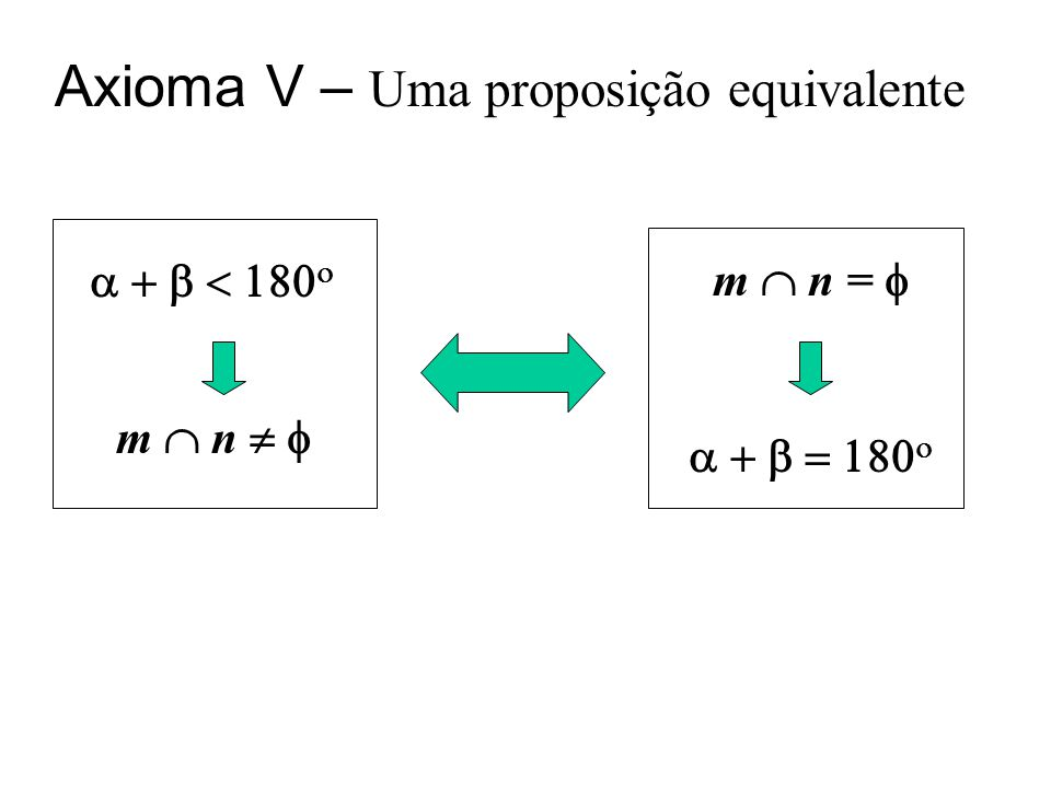 m n m n = Axioma V – Uma proposição equivalente