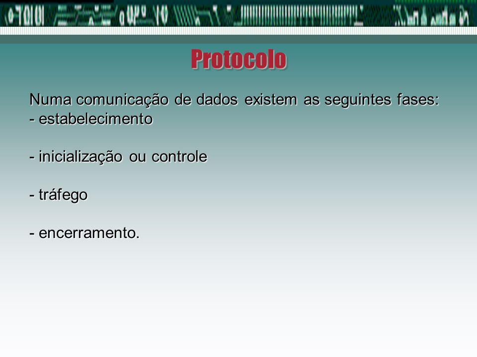 ProtocoloProtocolo Numa comunicação de dados existem as seguintes fases: - estabelecimento - inicialização ou controle - tráfego - encerramento.