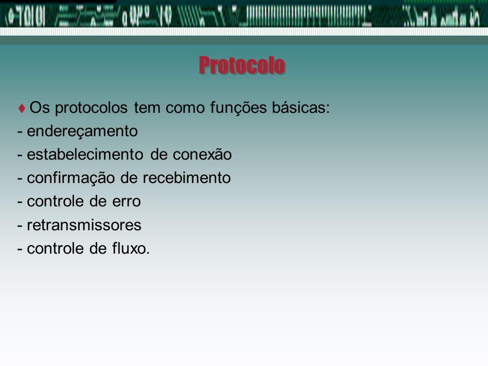 Protocolo Os protocolos tem como funções básicas: - endereçamento - estabelecimento de conexão - confirmação de recebimento - controle de erro - retra