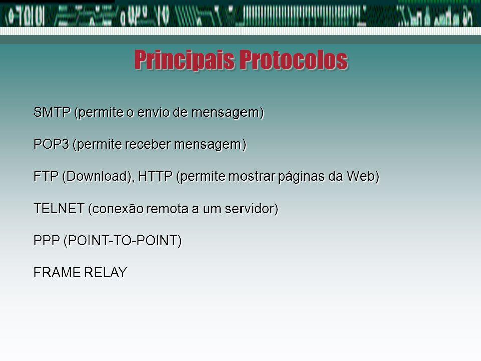 Principais Protocolos SMTP (permite o envio de mensagem) POP3 (permite receber mensagem) FTP (Download), HTTP (permite mostrar páginas da Web) TELNET