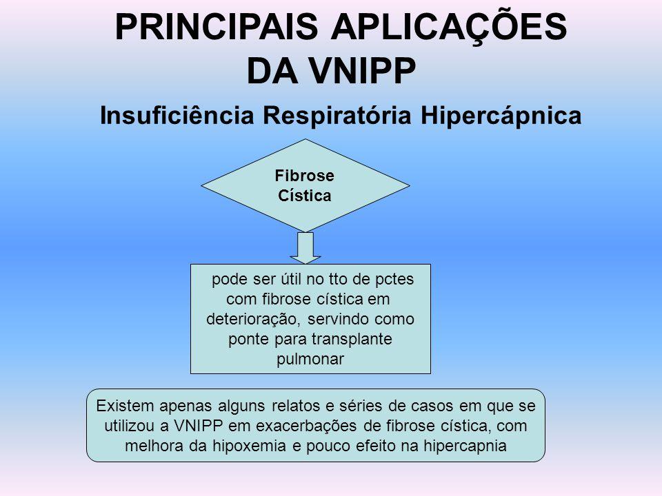 PRINCIPAIS APLICAÇÕES DA VNIPP Insuficiência Respiratória Hipercápnica Fibrose Cística pode ser útil no tto de pctes com fibrose cística em deterioraç