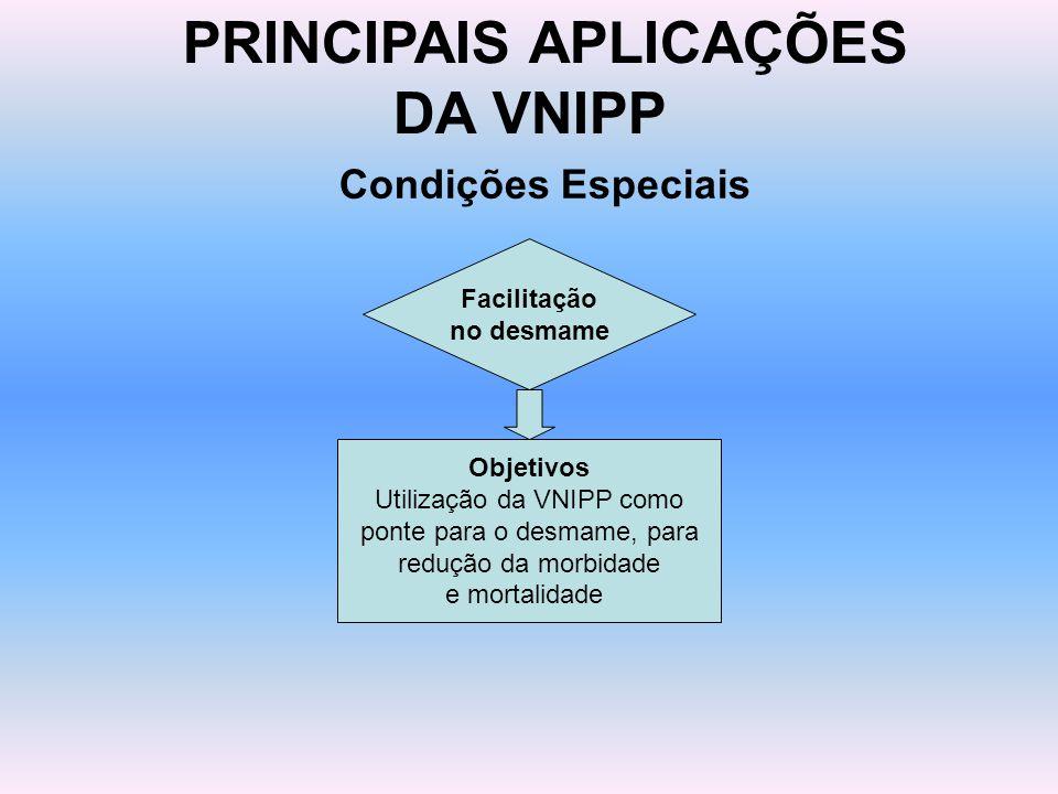 PRINCIPAIS APLICAÇÕES DA VNIPP Condições Especiais Facilitação no desmame Objetivos Utilização da VNIPP como ponte para o desmame, para redução da mor