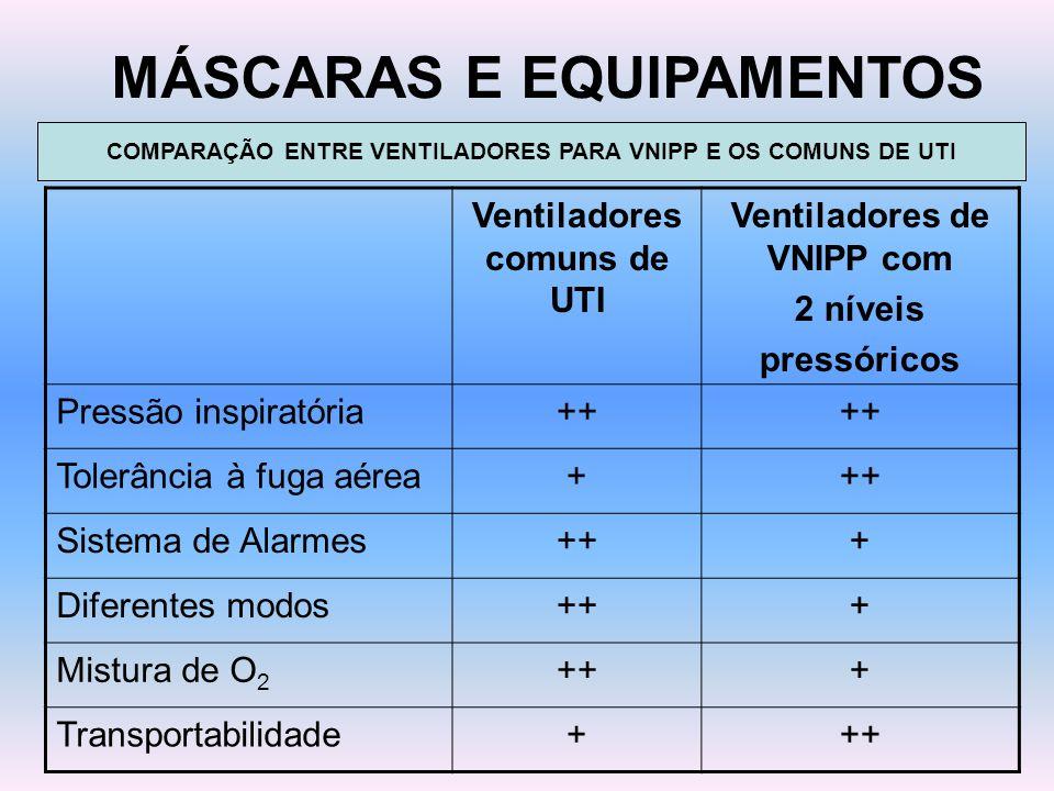 MÁSCARAS E EQUIPAMENTOS COMPARAÇÃO ENTRE VENTILADORES PARA VNIPP E OS COMUNS DE UTI Ventiladores comuns de UTI Ventiladores de VNIPP com 2 níveis pres