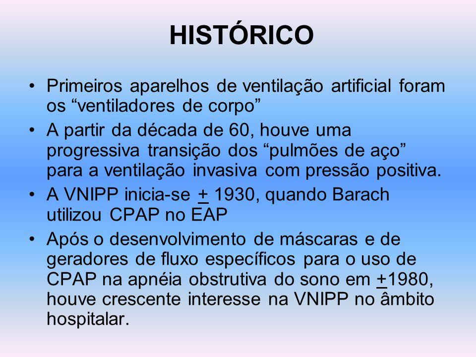 HISTÓRICO Primeiros aparelhos de ventilação artificial foram os ventiladores de corpo A partir da década de 60, houve uma progressiva transição dos pu