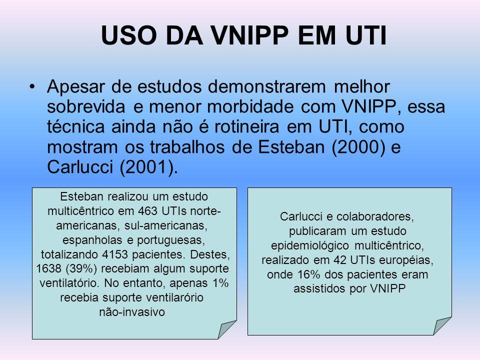 USO DA VNIPP EM UTI Apesar de estudos demonstrarem melhor sobrevida e menor morbidade com VNIPP, essa técnica ainda não é rotineira em UTI, como mostr