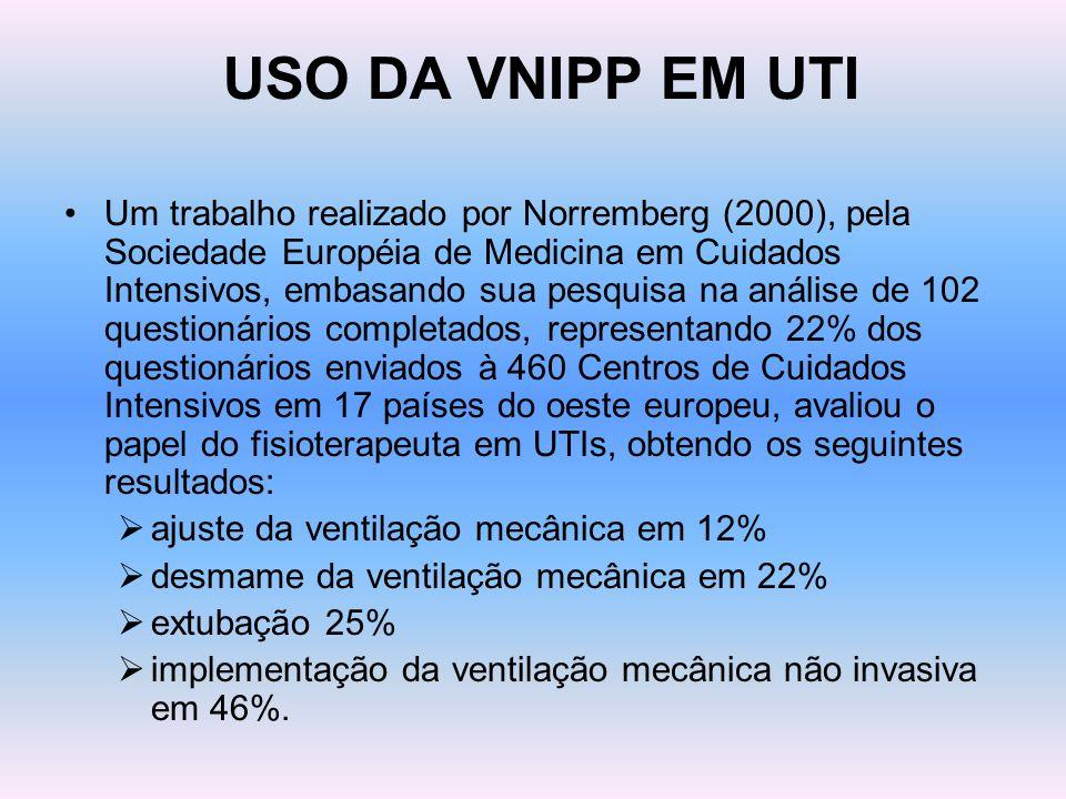 USO DA VNIPP EM UTI Um trabalho realizado por Norremberg (2000), pela Sociedade Européia de Medicina em Cuidados Intensivos, embasando sua pesquisa na
