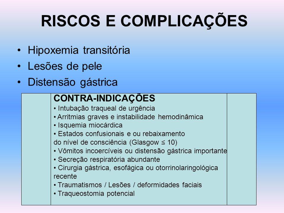 RISCOS E COMPLICAÇÕES Hipoxemia transitória Lesões de pele Distensão gástrica CONTRA-INDICAÇÕES Intubação traqueal de urgência Arritmias graves e inst