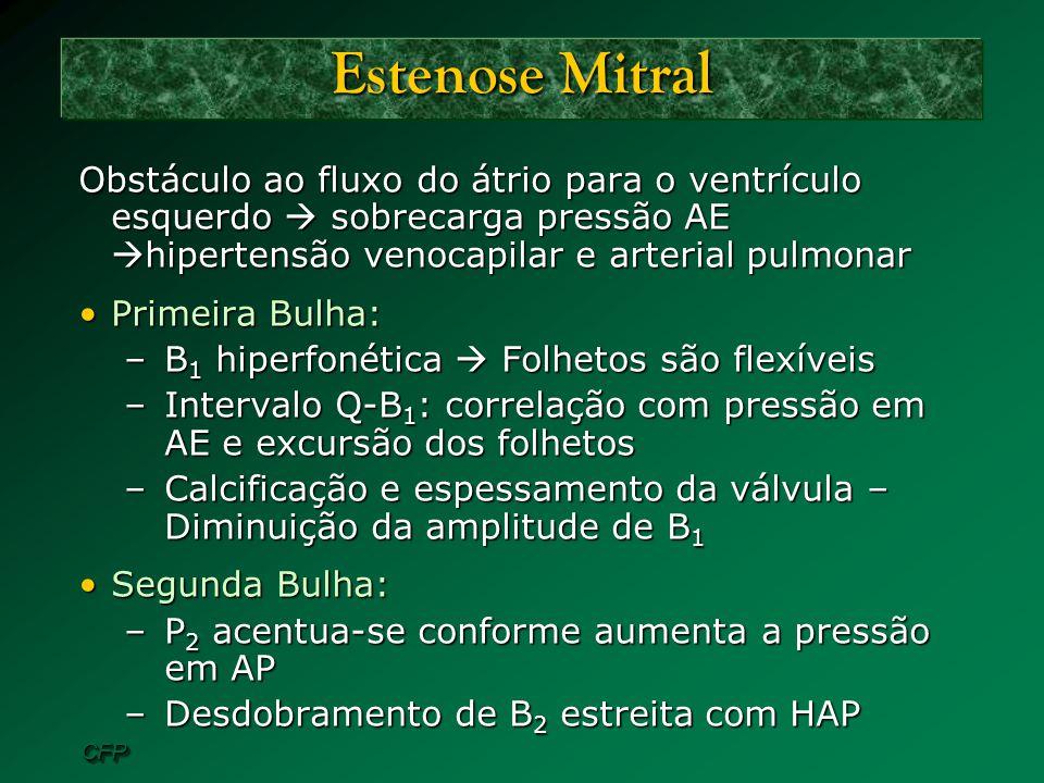 CFPCFP Estenose Mitral Obstáculo ao fluxo do átrio para o ventrículo esquerdo sobrecarga pressão AE hipertensão venocapilar e arterial pulmonar Primei