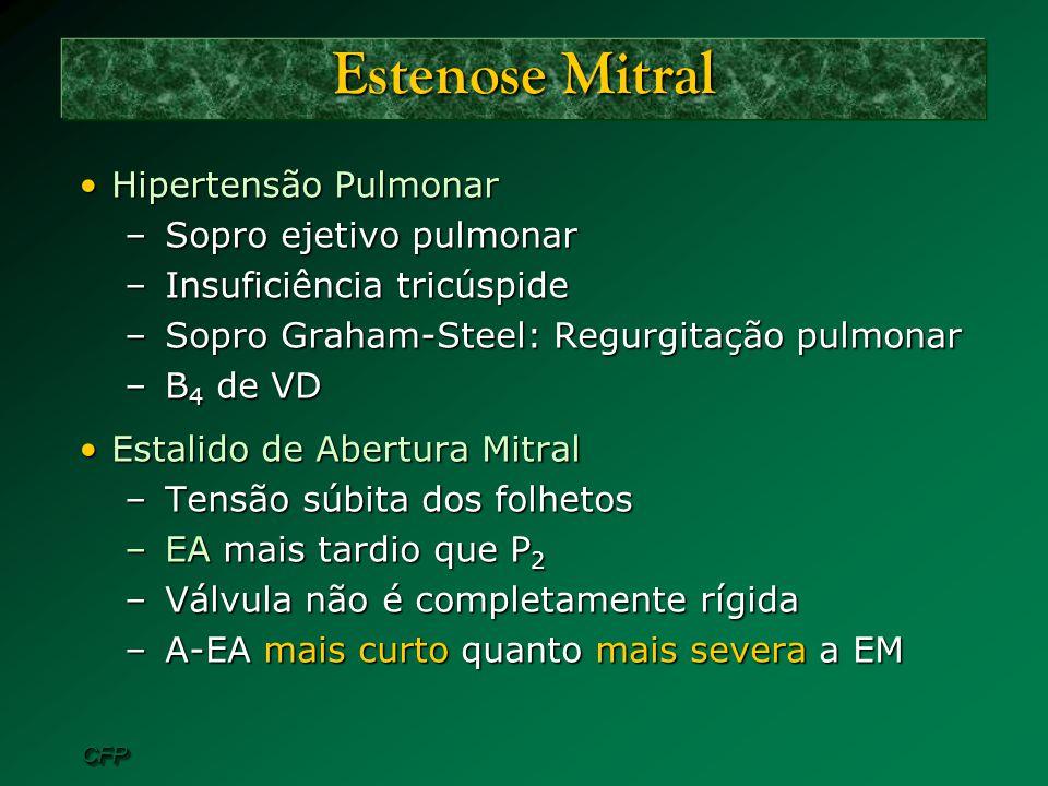 CFPCFP Estenose Mitral Hipertensão PulmonarHipertensão Pulmonar –Sopro ejetivo pulmonar –Insuficiência tricúspide –Sopro Graham-Steel: Regurgitação pu