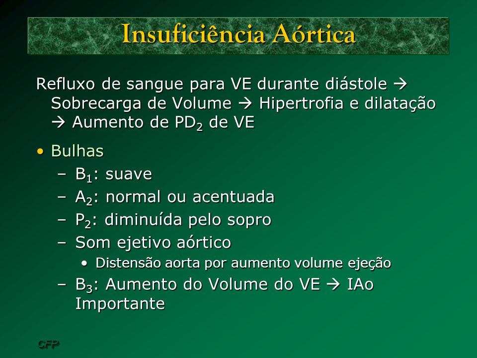 CFPCFP Insuficiência Aórtica Refluxo de sangue para VE durante diástole Sobrecarga de Volume Hipertrofia e dilatação Aumento de PD 2 de VE BulhasBulha