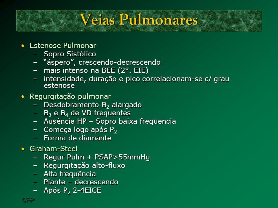 CFPCFP Veias Pulmonares Estenose PulmonarEstenose Pulmonar –Sopro Sistólico –áspero, crescendo-decrescendo –mais intenso na BEE (2°. EIE) –intensidade