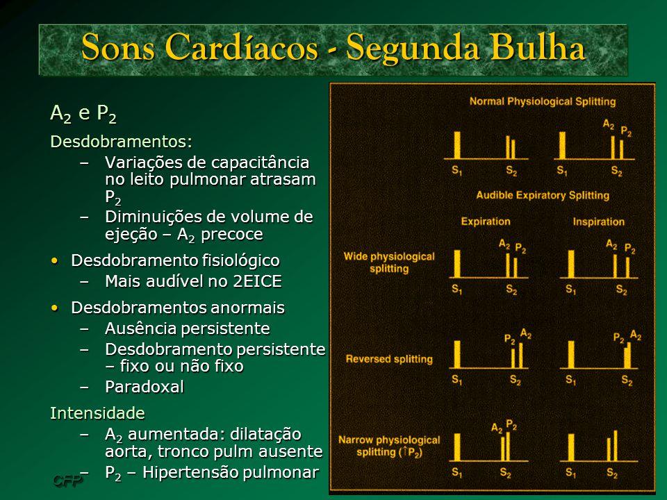CFPCFP Sons Cardíacos - Segunda Bulha A 2 e P 2 Desdobramentos: –Variações de capacitância no leito pulmonar atrasam P 2 –Diminuições de volume de eje