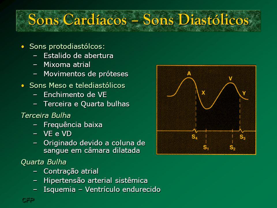 CFPCFP Sons Cardíacos – Sons Diastólicos Sons protodiastólcos:Sons protodiastólcos: –Estalido de abertura –Mixoma atrial –Movimentos de próteses Sons