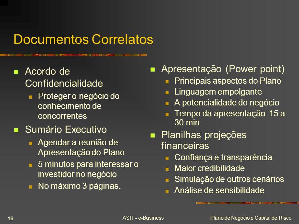 ASIT - e-BusinessPlano de Negócio e Capital de Risco 19 Documentos Correlatos Acordo de Confidencialidade Proteger o negócio do conhecimento de concor