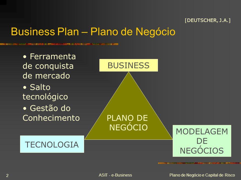 ASIT - e-BusinessPlano de Negócio e Capital de Risco 2 Business Plan – Plano de Negócio PLANO DE NEGÓCIO TECNOLOGIA MODELAGEM DE NEGÓCIOS BUSINESS Fer