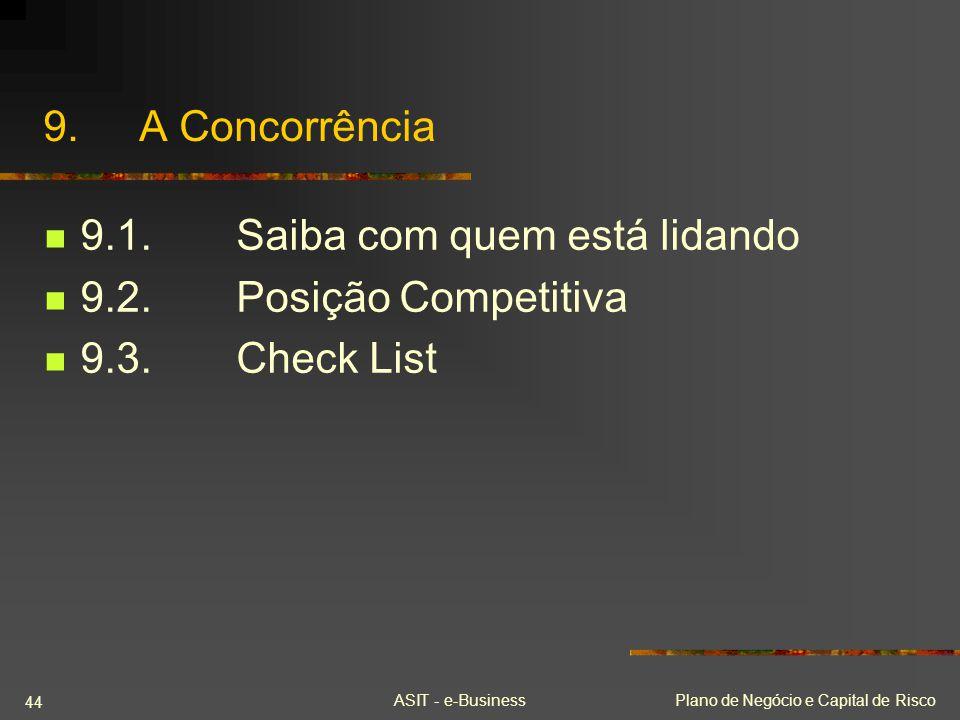 ASIT - e-BusinessPlano de Negócio e Capital de Risco 44 9.A Concorrência 9.1.Saiba com quem está lidando 9.2.Posição Competitiva 9.3.Check List