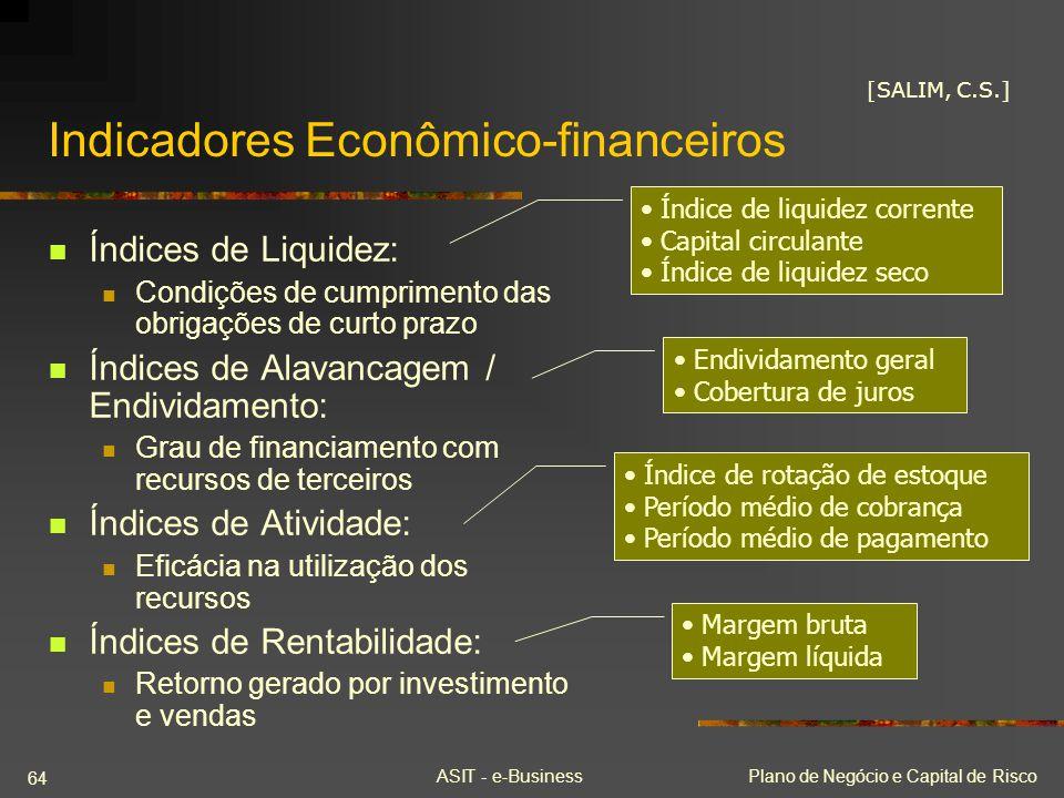 ASIT - e-BusinessPlano de Negócio e Capital de Risco 64 Indicadores Econômico-financeiros Índices de Liquidez: Condições de cumprimento das obrigações