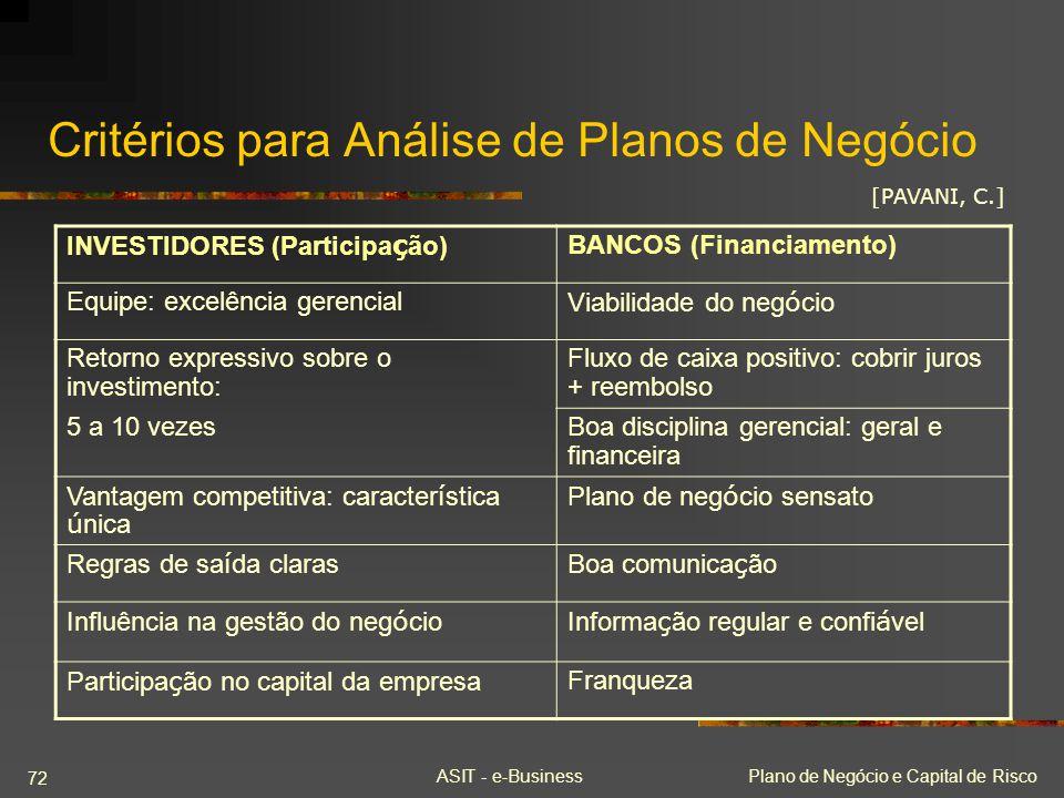 ASIT - e-BusinessPlano de Negócio e Capital de Risco 72 Critérios para Análise de Planos de Negócio INVESTIDORES (Participa ç ão) BANCOS (Financiament